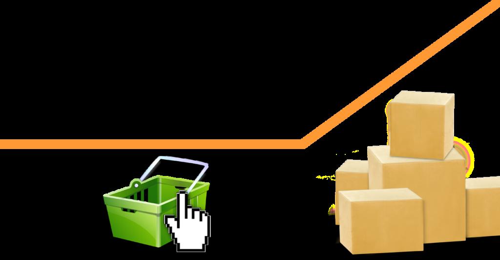 Bestellung aufgeben Amazon FBA